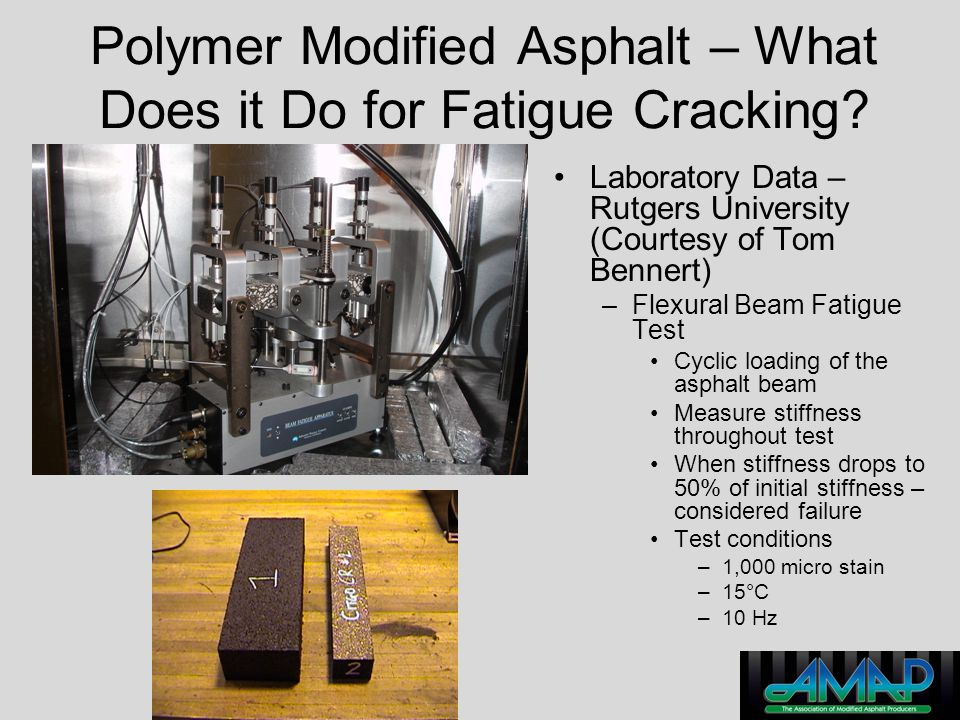 Polymer Modified Asphalt – What Does it Do for Fatigue Cracking? Laboratory Data – Rutgers University (Courtesy of Tom Bennert) –Flexural Beam Fatigue