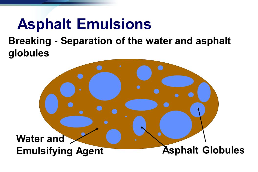 a Water and Emulsifying Agent Asphalt Globules Breaking - Separation of the water and asphalt globules