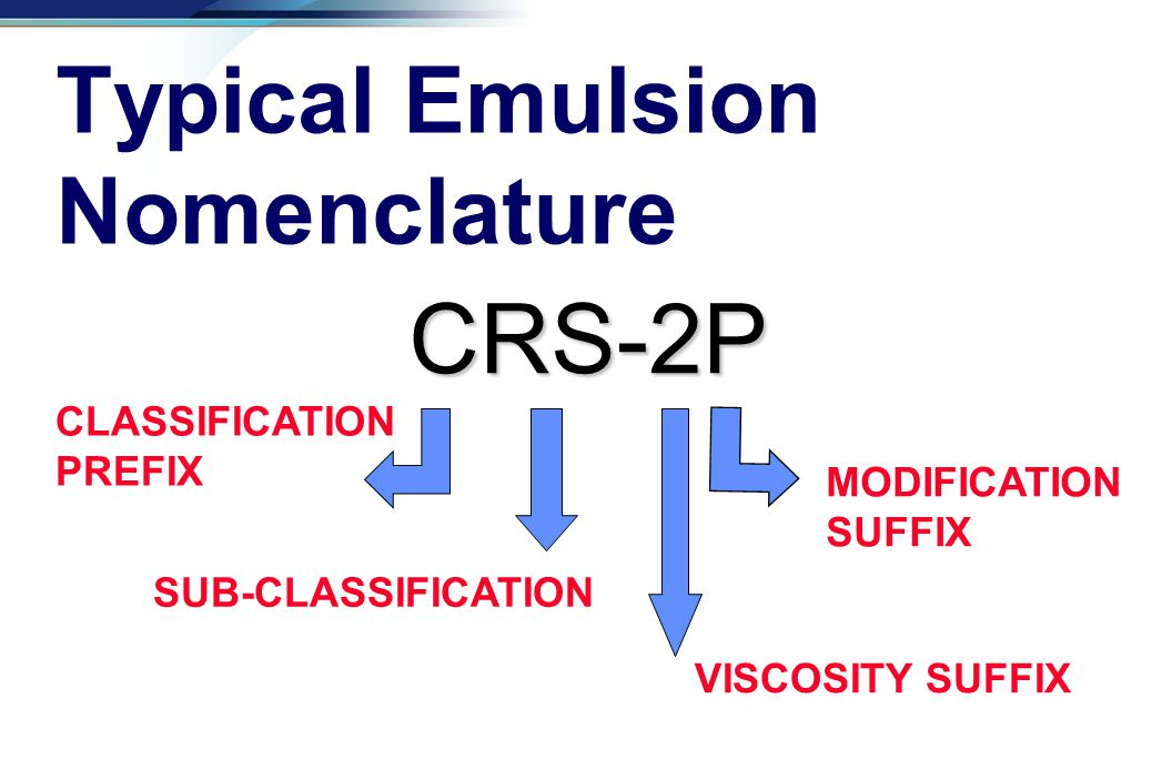 a Typical Emulsion Nomenclature CRS-2P CLASSIFICATION PREFIX SUB-CLASSIFICATION VISCOSITY SUFFIX MODIFICATION SUFFIX