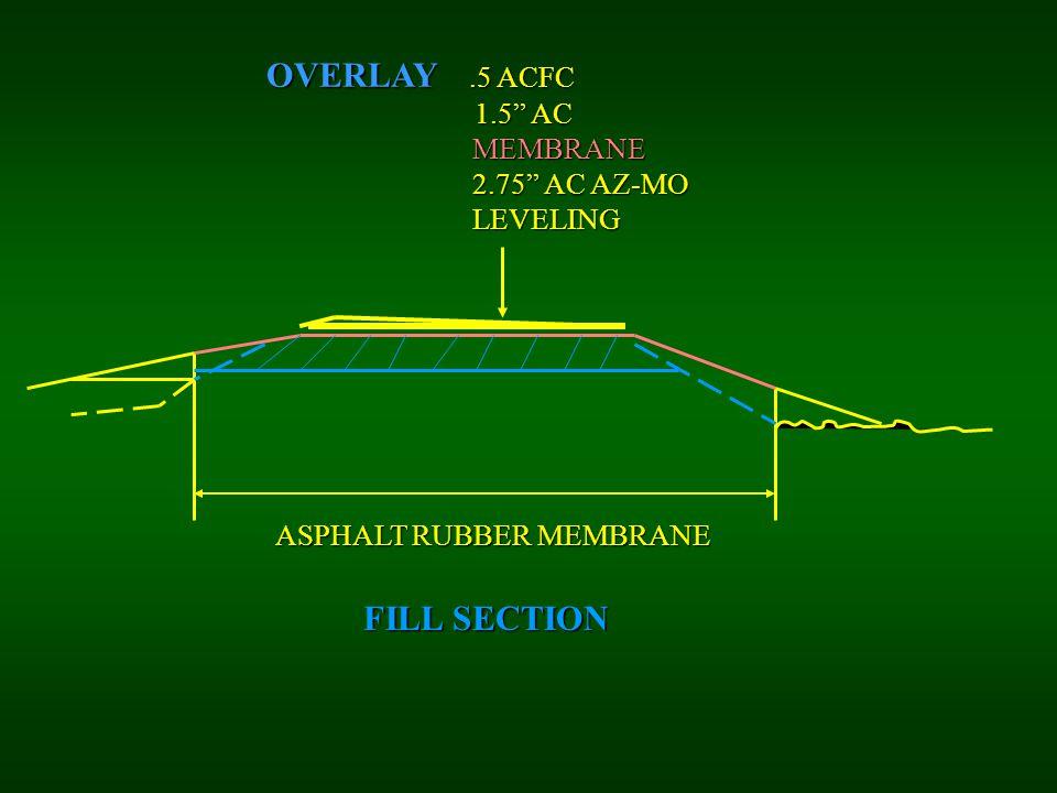 "OVERLAY.5 ACFC 1.5"" AC 1.5"" AC MEMBRANE 2.75"" AC AZ-MO LEVELING LEVELING ASPHALT RUBBER MEMBRANE FILL SECTION"