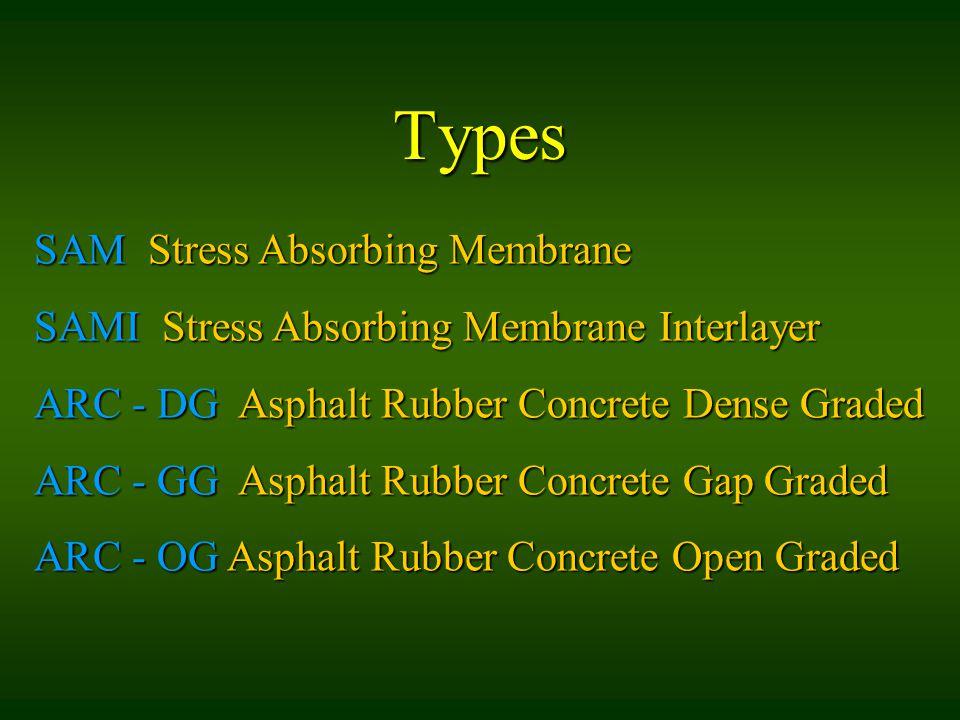Types SAM Stress Absorbing Membrane SAMI Stress Absorbing Membrane Interlayer ARC - DG Asphalt Rubber Concrete Dense Graded ARC - GG Asphalt Rubber Co