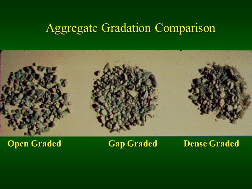Gap Graded ARC Almost Any Cracked Pavement Almost Any Cracked Pavement Additional Structure is Required Additional Structure is Required Top Lift in 2 or 3 Layer Systems Top Lift in 2 or 3 Layer Systems Bottom Lift in 3 Layer Systems Bottom Lift in 3 Layer Systems