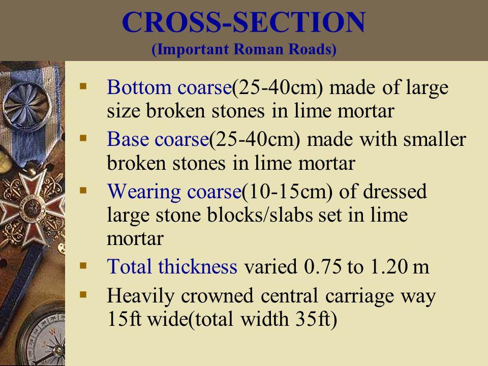 Important Roman roads