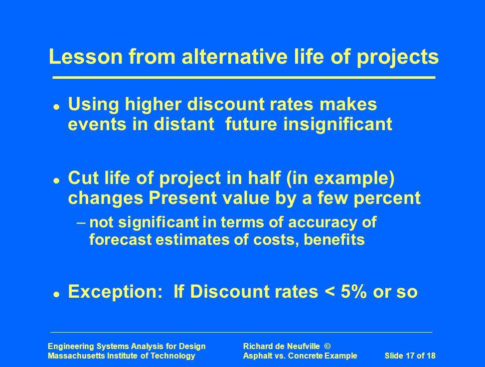 Engineering Systems Analysis for Design Richard de Neufville © Massachusetts Institute of Technology Asphalt vs.