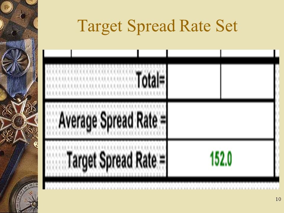 10 Target Spread Rate Set