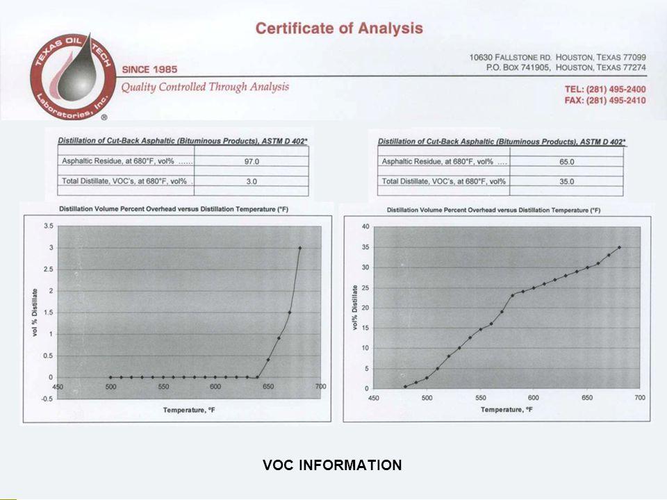 VOC INFORMATION