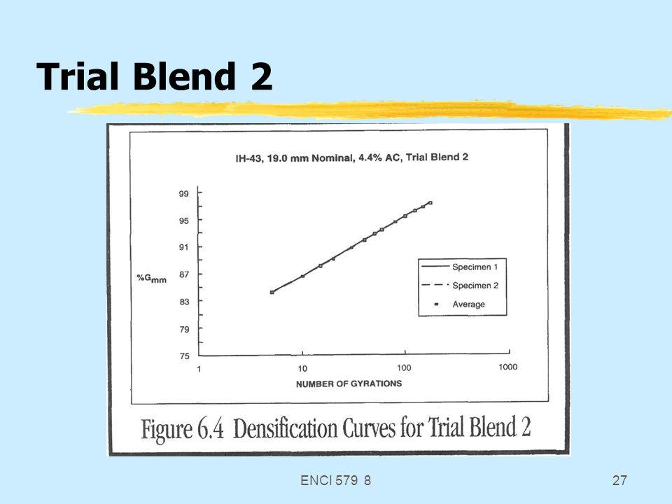 ENCI 579 827 Trial Blend 2