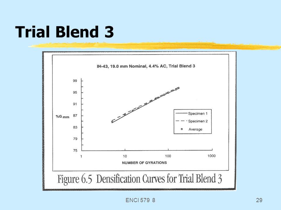 ENCI 579 829 Trial Blend 3