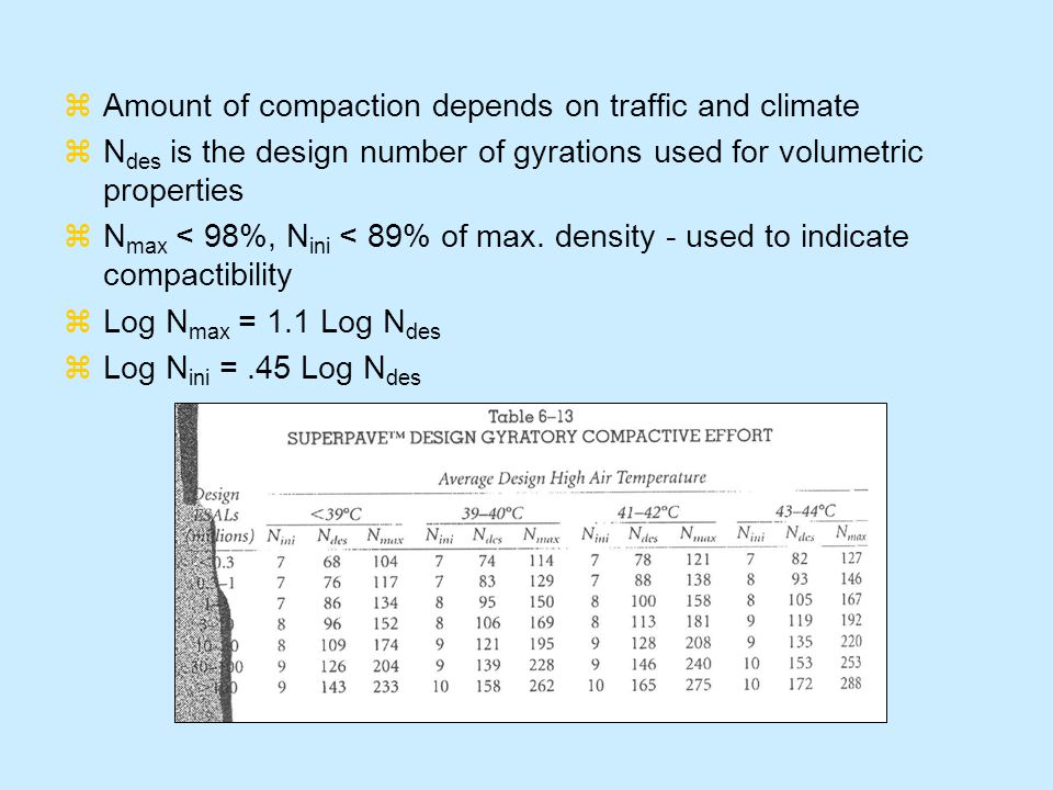 ENCI 579 810 Trial Blends zThe available aggregate stockpiles are combined in varying percentages, 3 blends are usually considered zAggregate properties are determined (either on blends or estimated from individual aggregates) zCompact each blend and estimate volumetric properties