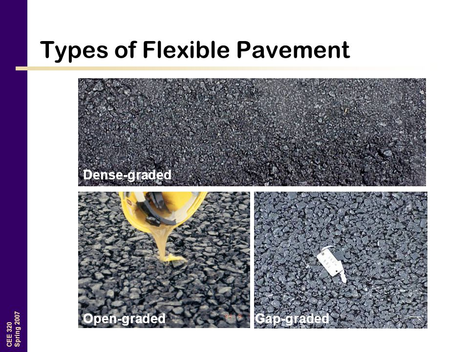 CEE 320 Spring 2007 Types of Flexible Pavement Dense-graded Open-gradedGap-graded