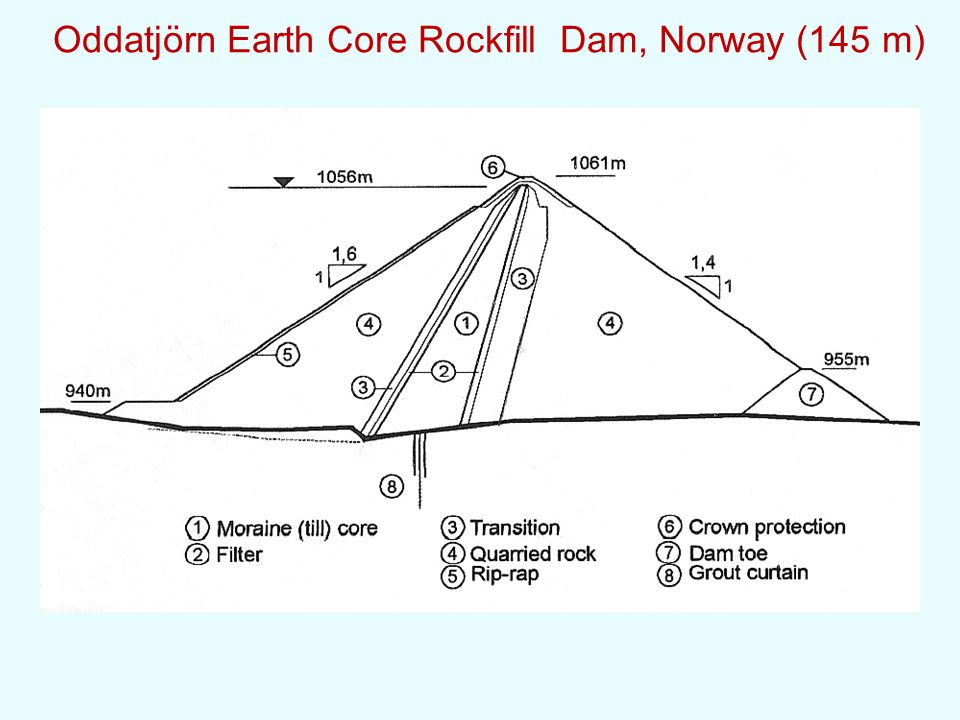 Oddatjörn Earth Core Rockfill Dam, Norway (145 m)