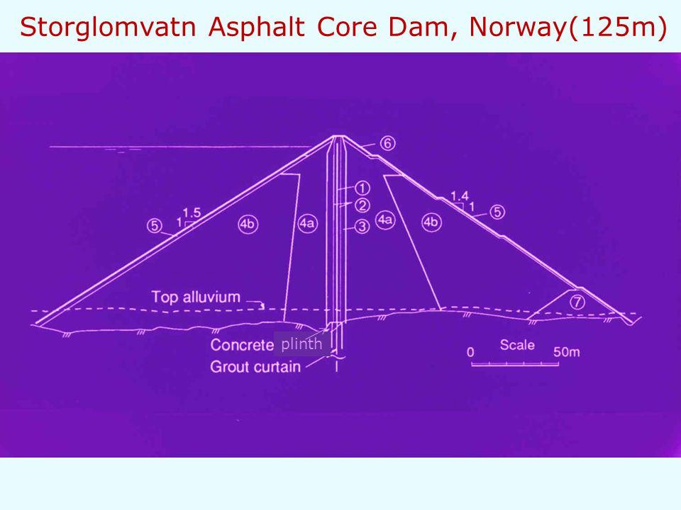 Storglomvatn Dam near completion (125m)