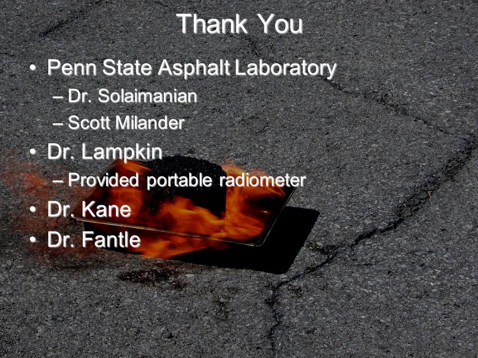 Thank You Penn State Asphalt LaboratoryPenn State Asphalt Laboratory –Dr. Solaimanian –Scott Milander Dr. LampkinDr. Lampkin –Provided portable radiom