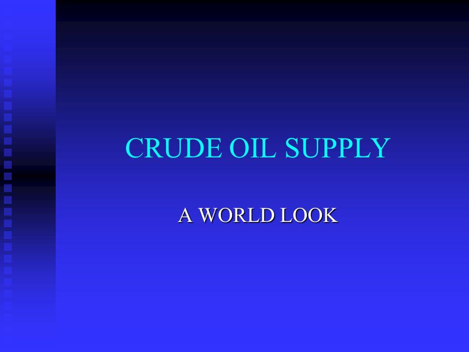 Crude Oil Supply (2006) World Crude Oil Production Millions of Barrels Per Day World Proven Crude Oil Reserves Billions of Barrels W.