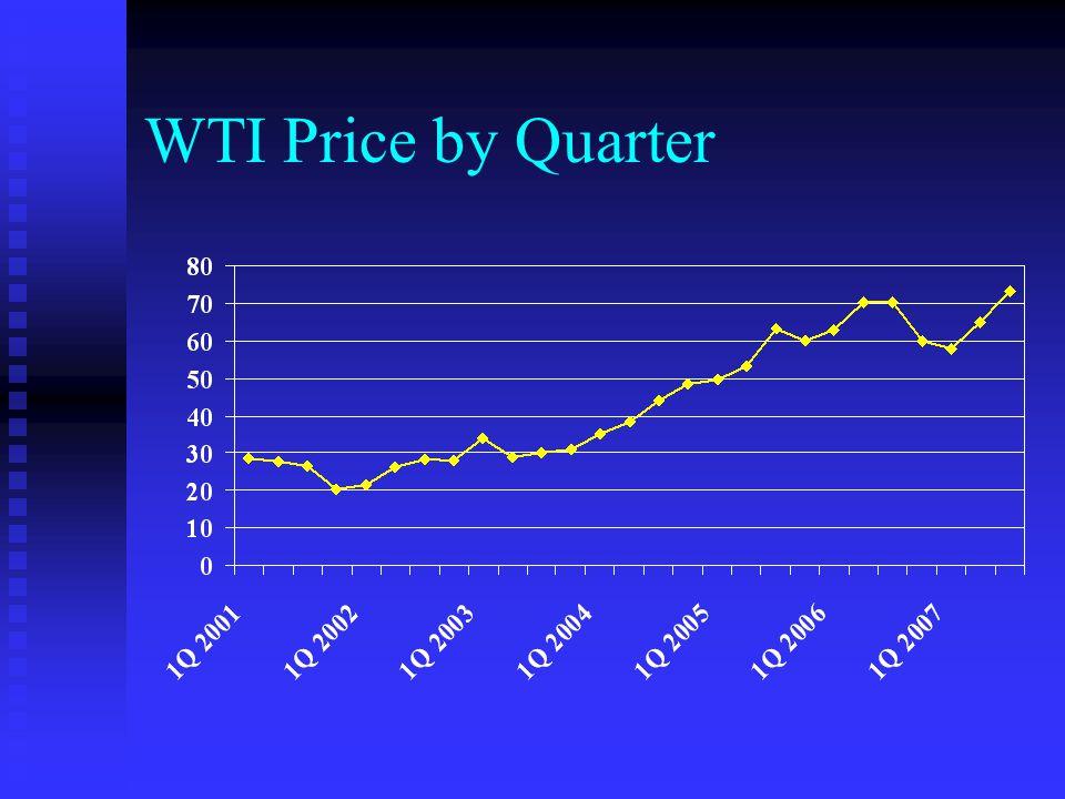 Current Crude Pricing