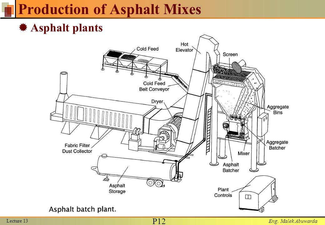 Eng. Malek Abuwarda Production of Asphalt Mixes  Asphalt plants Lecture 13 P12