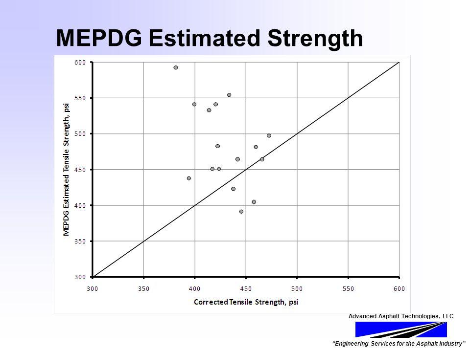 Advanced Asphalt Technologies, LLC Engineering Services for the Asphalt Industry MEPDG Estimated Strength