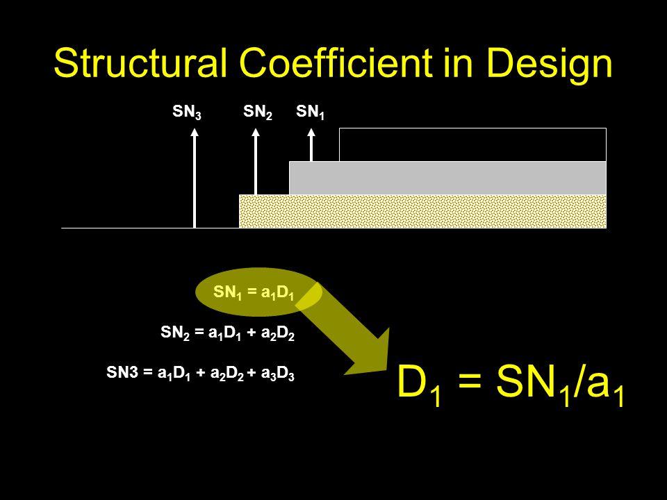 Structural Coefficient in Design SN 3 SN 2 SN 1 SN 1 = a 1 D 1 SN 2 = a 1 D 1 + a 2 D 2 SN3 = a 1 D 1 + a 2 D 2 + a 3 D 3 D 1 = SN 1 /a 1
