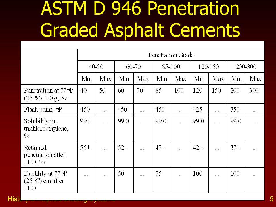 History of Asphalt Grading Systems5 ASTM D 946 Penetration Graded Asphalt Cements