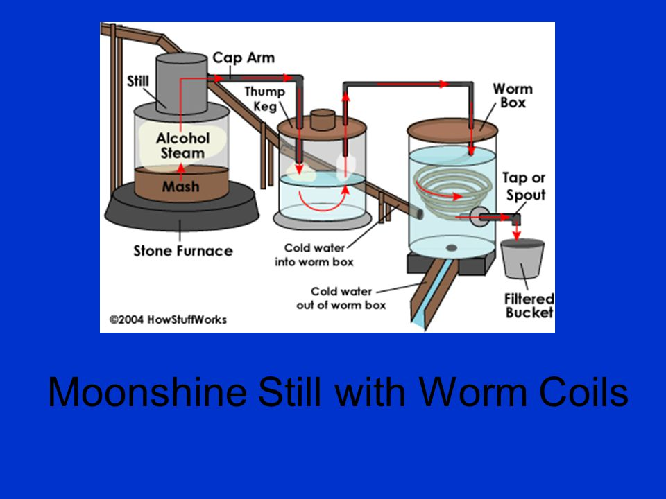 Moonshine still with knockout box
