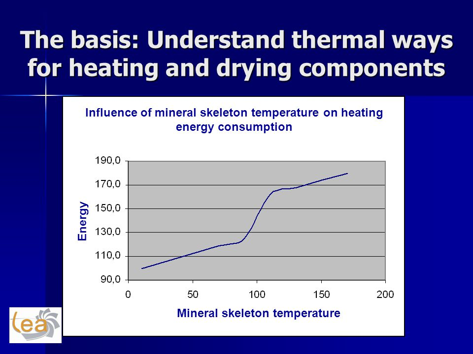 The basis: Understand thermal ways for heating and drying components Influence of mineral skeleton temperature on heating energy consumption Mineral s
