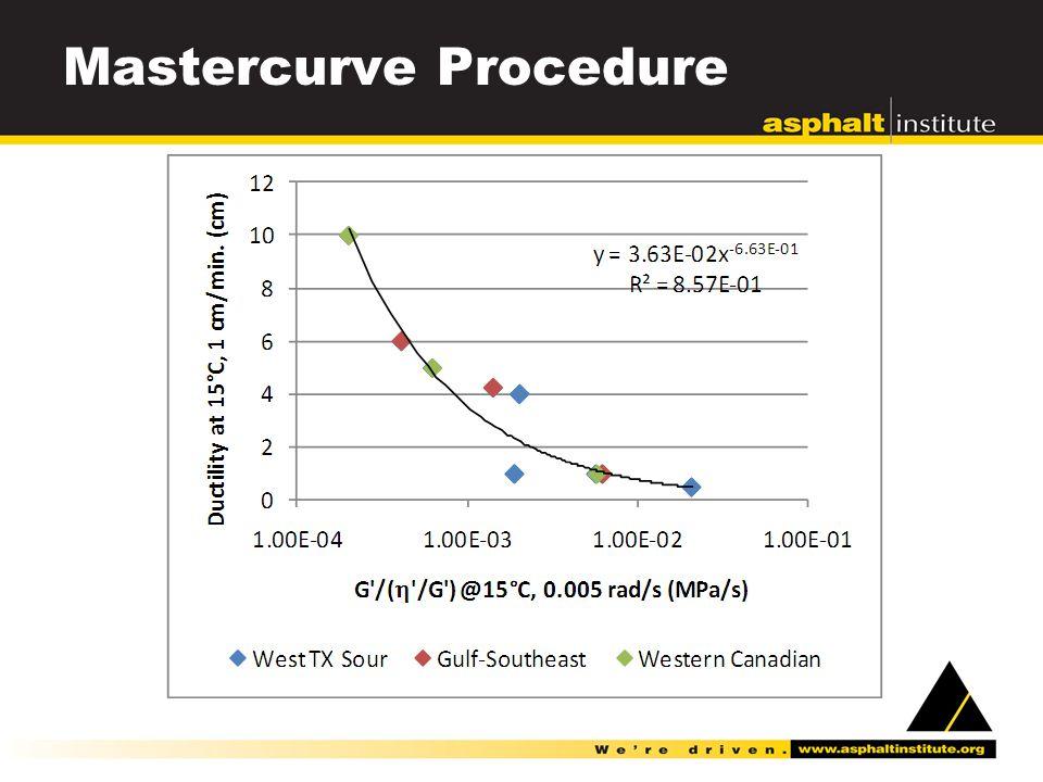 Mastercurve Procedure