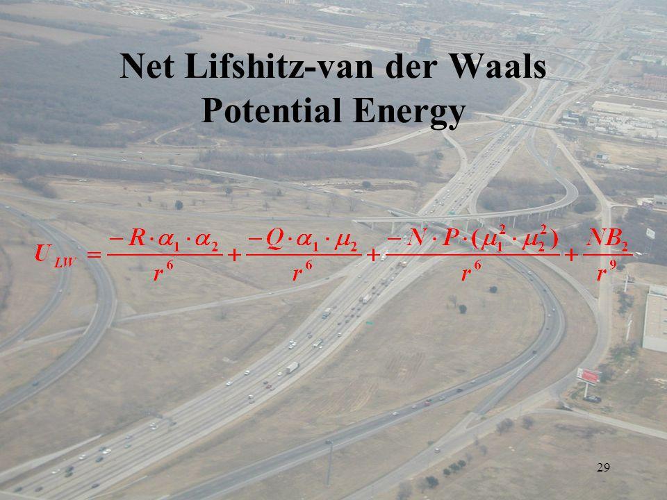 29 Net Lifshitz-van der Waals Potential Energy