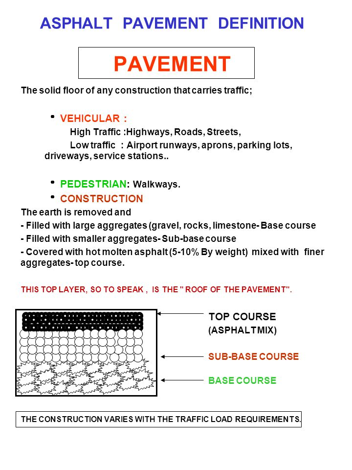 ASPHALT PAVEMENT DEFINITION PAVEMENT The solid floor of any construction that carries traffic;  VEHICULAR : High Traffic :Highways, Roads, Streets, L
