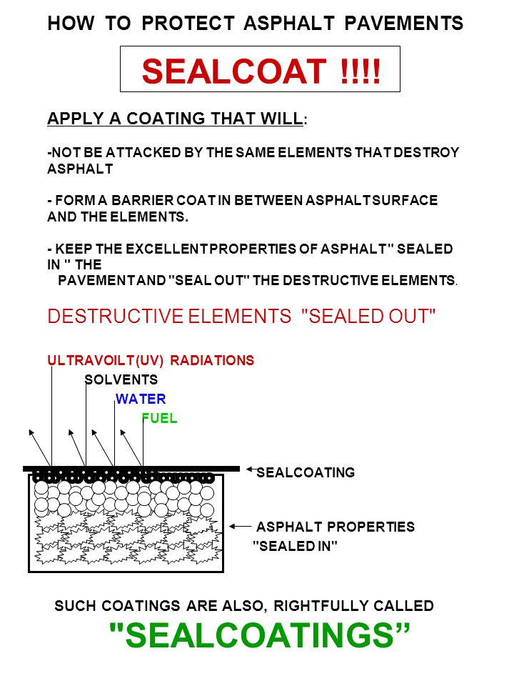 REFINED TAR (MATERIAL OF CHOICE) BECAUSE: REFINED TAR HAS EXCELLENT resistance to: Ultraviolet Radiation PETROCHEMICALS, GASOLINE, OILS, FAT DEICING SALTS & CHEMICALS REFINED TAR IS A VERY COMPLEX MIXTURE OF (>5000) VERY STABLE CLOSED RING, AROMATIC COMPOUNDS ORIGIN- ENTIRELY DIFFERENT THAN ASPHALT.