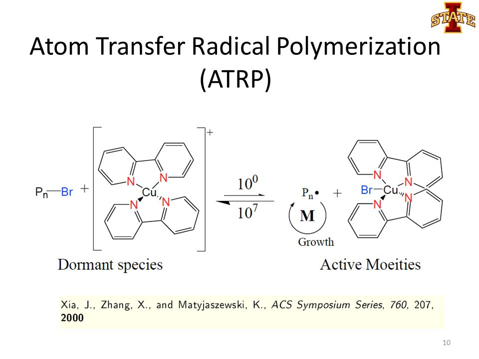Atom Transfer Radical Polymerization (ATRP) 10