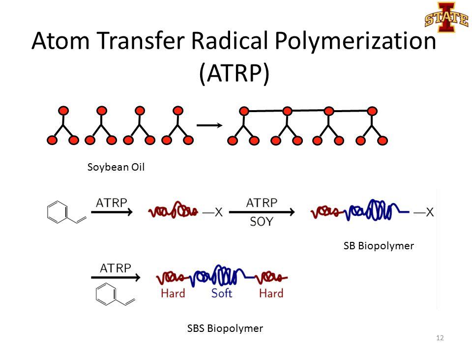 Atom Transfer Radical Polymerization (ATRP) 12 SB Biopolymer SBS Biopolymer Soybean Oil