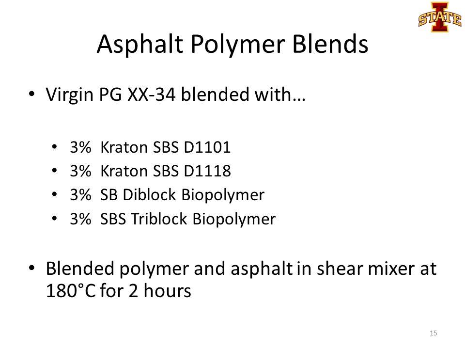 Asphalt Polymer Blends Virgin PG XX-34 blended with… 3% Kraton SBS D1101 3% Kraton SBS D1118 3% SB Diblock Biopolymer 3% SBS Triblock Biopolymer Blend