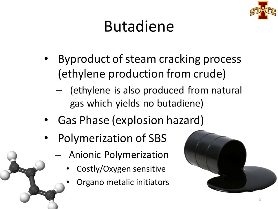 Butadiene Byproduct of steam cracking process (ethylene production from crude) – (ethylene is also produced from natural gas which yields no butadiene) Gas Phase (explosion hazard) Polymerization of SBS – Anionic Polymerization Costly/Oxygen sensitive Organo metalic initiators 3