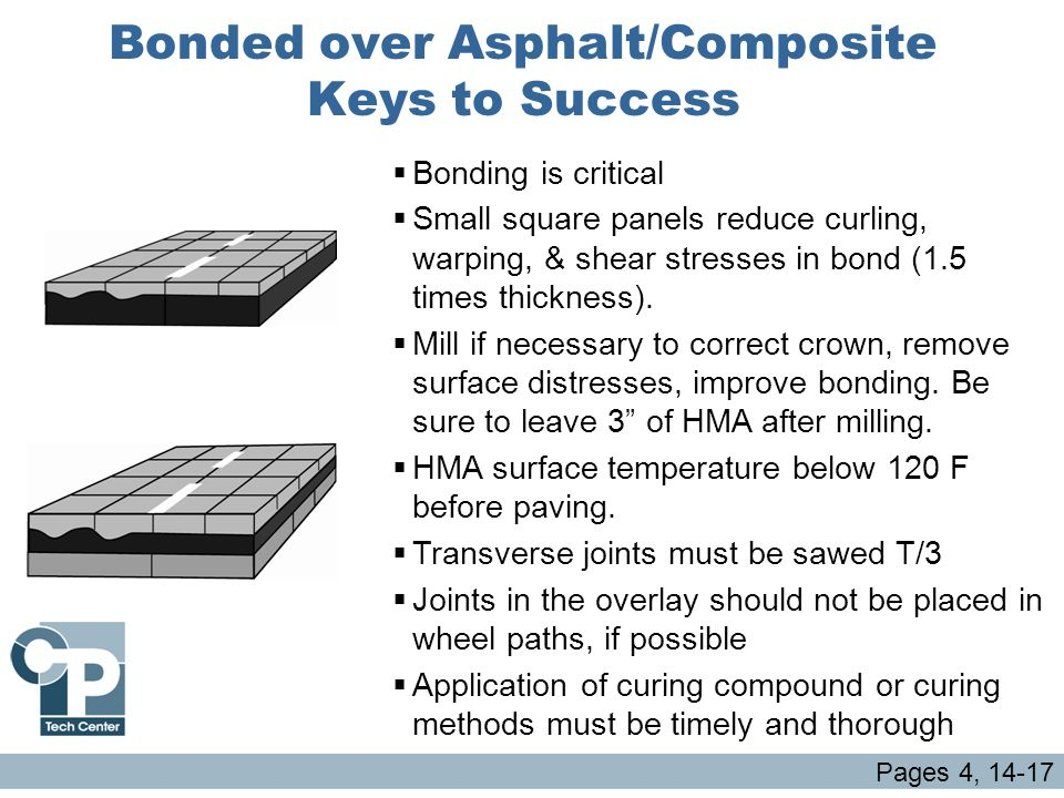 Bonded over Asphalt/Composite Keys to Success  Bonding is critical  Small square panels reduce curling, warping, & shear stresses in bond (1.5 times
