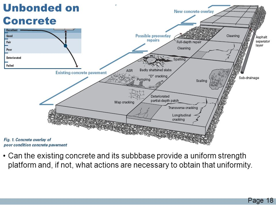 Can the existing concrete and its subbbase provide a uniform strength platform and, if not, what actions are necessary to obtain that uniformity. Unbo