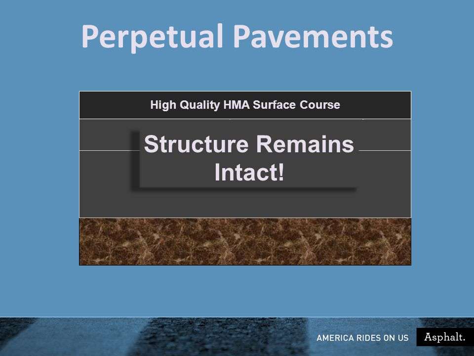 Perpetual Pavements High Quality HMA Surface Course Structure Remains Intact!
