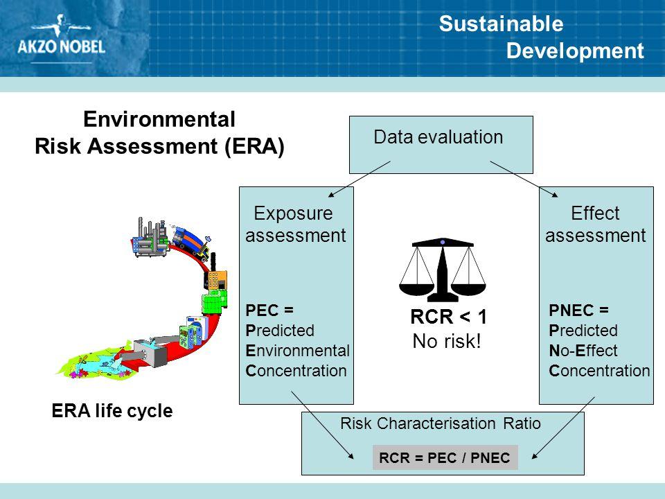 Sustainable Development Environmental Risk Assessment (ERA) Data evaluation Exposure assessment Risk Characterisation Ratio RCR = PEC / PNEC Effect as