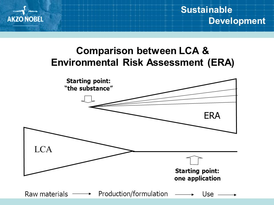 Sustainable Development Comparison between LCA & Environmental Risk Assessment (ERA) LCA Starting point: one application UseRaw materials Production/f
