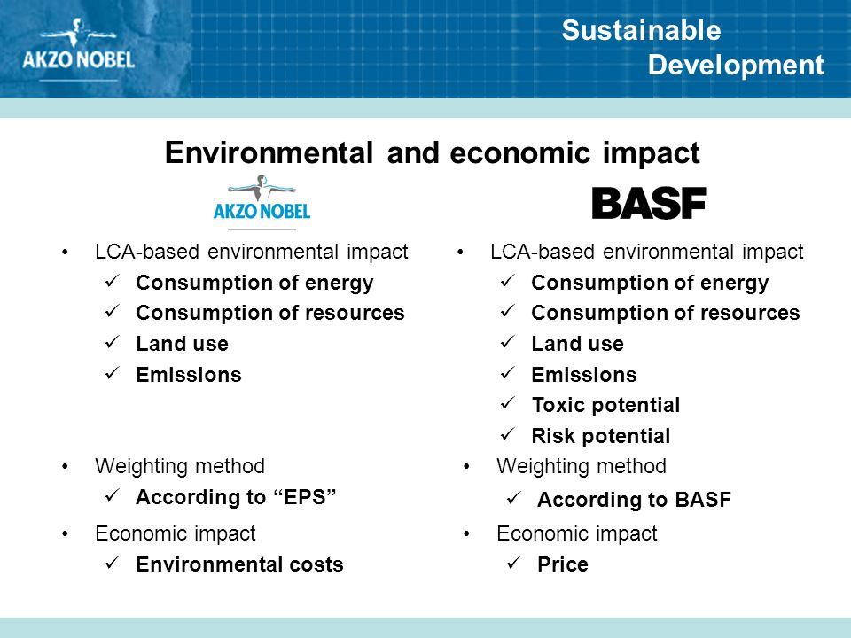 Sustainable Development LCA-based environmental impact Consumption of energy Consumption of resources Land use Emissions Toxic potential Risk potentia