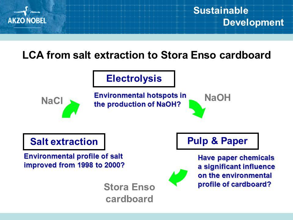 Sustainable Development Salt extraction Electrolysis Pulp & Paper NaCl NaOH Stora Enso cardboard LCA from salt extraction to Stora Enso cardboard Envi