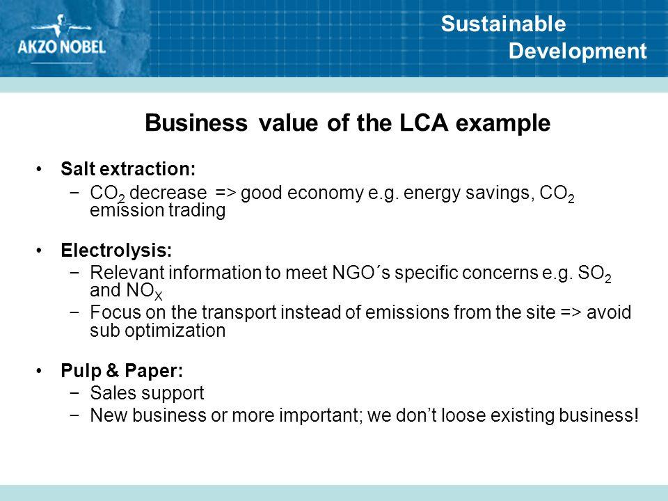 Sustainable Development Business value of the LCA example Salt extraction: −CO 2 decrease => good economy e.g. energy savings, CO 2 emission trading E