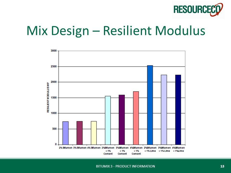 Mix Design – Resilient Modulus BITUMIX 3 - PRODUCT INFORMATION13