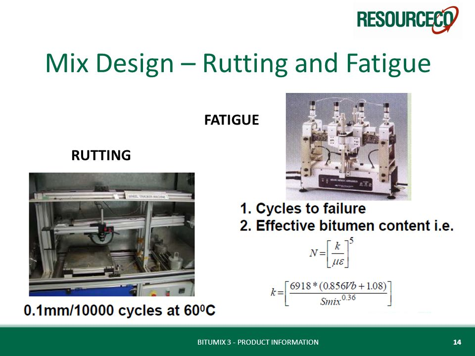 Mix Design – Rutting and Fatigue BITUMIX 3 - PRODUCT INFORMATION14 RUTTING FATIGUE