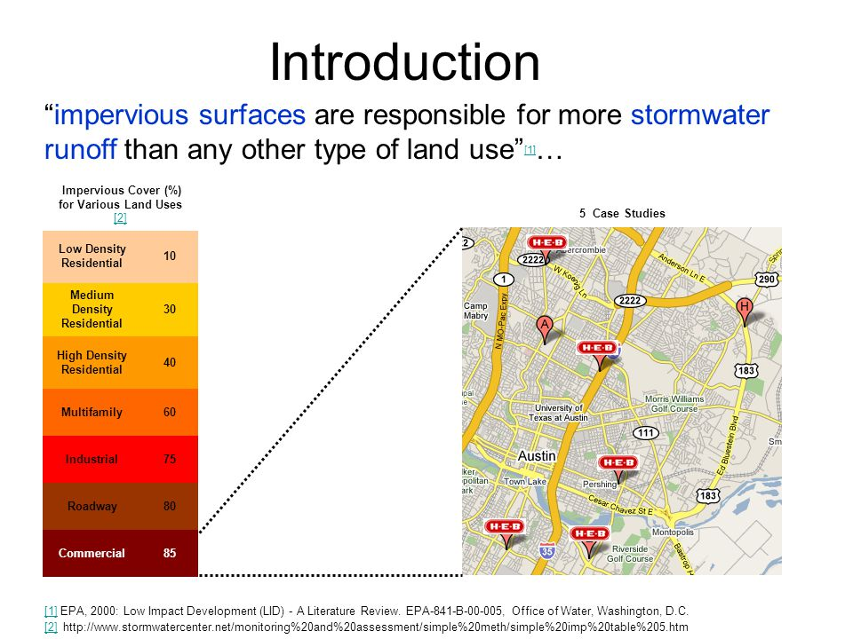 Introduction 5 Case Studies Impervious Cover (%) for Various Land Uses [2] [2] Low Density Residential 10 Medium Density Residential 30 High Density Residential 40 Multifamily60 Industrial75 Roadway80 Commercial85 impervious surfaces are responsible for more stormwater runoff than any other type of land use [1] … [1] [1] EPA, 2000: Low Impact Development (LID) - A Literature Review.