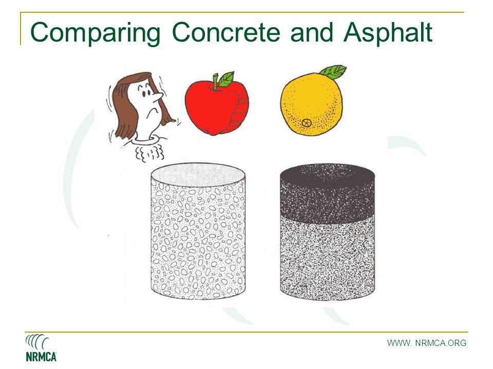 WWW. NRMCA.ORG Comparing Concrete and Asphalt