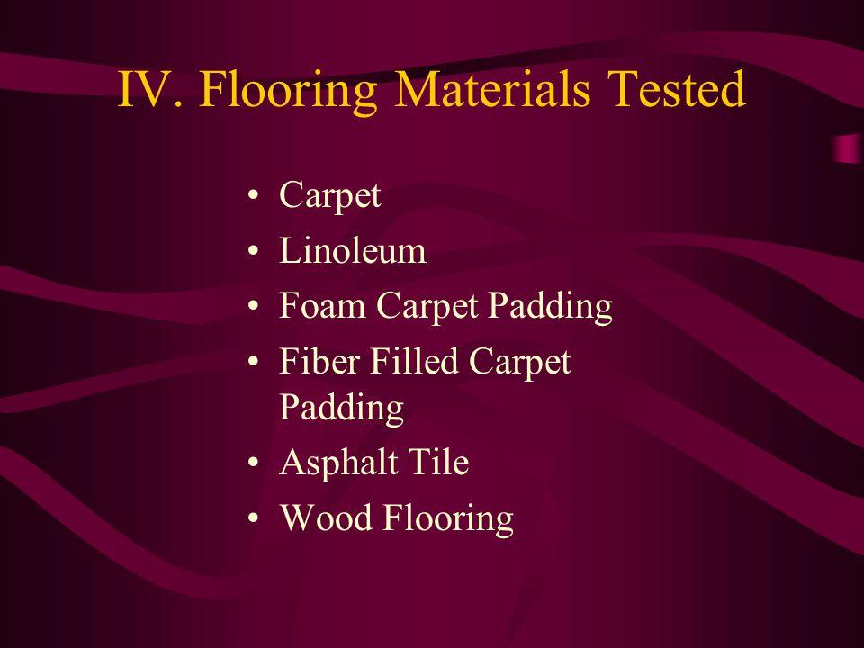 IV. Flooring Materials Tested Carpet Linoleum Foam Carpet Padding Fiber Filled Carpet Padding Asphalt Tile Wood Flooring