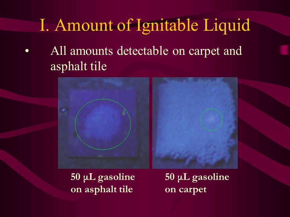 I. Amount of Ignitable Liquid All amounts detectable on carpet and asphalt tile 50 μL gasoline on asphalt tile 50 μL gasoline on carpet