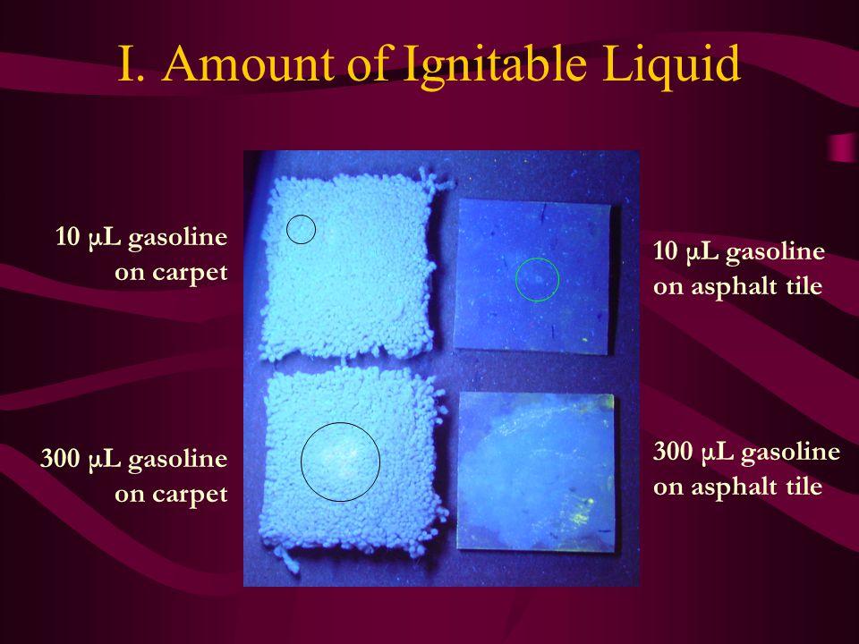 I. Amount of Ignitable Liquid 10 μL gasoline on asphalt tile 300 μL gasoline on asphalt tile 10 μL gasoline on carpet 300 μL gasoline on carpet