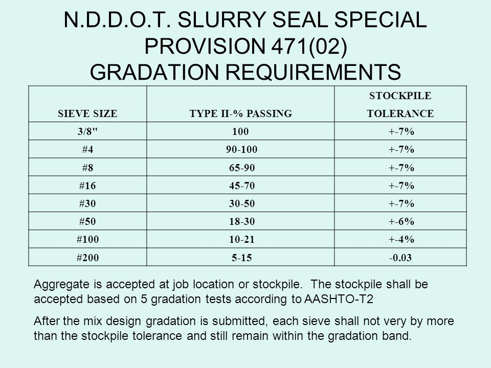 N.D.D.O.T. SLURRY SEAL SPECIAL PROVISION 471(02) GRADATION REQUIREMENTS STOCKPILE SIEVE SIZETYPE II-% PASSINGTOLERANCE 3/8
