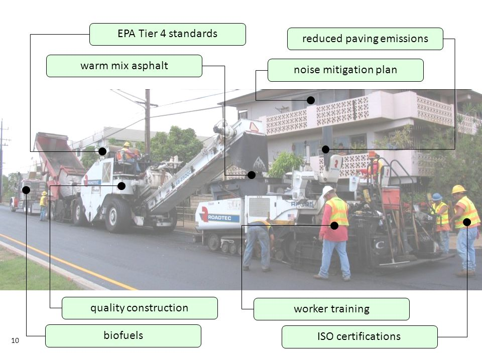 10 warm mix asphalt noise mitigation plan worker training quality construction reduced paving emissions ISO certifications EPA Tier 4 standards biofuels